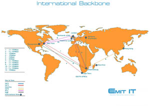 International_Backbone